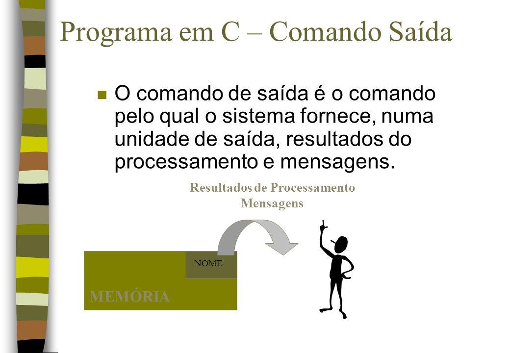 Programa em C – Comando Saída n O comando de saída é o comando pelo qual o sistema fornece, numa unidade de saída, resultados do processamento e mensa