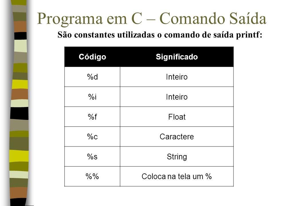 Programa em C – Comando Saída São constantes utilizadas o comando de saída printf: CódigoSignificado %dInteiro %iInteiro %fFloat %cCaractere %sString