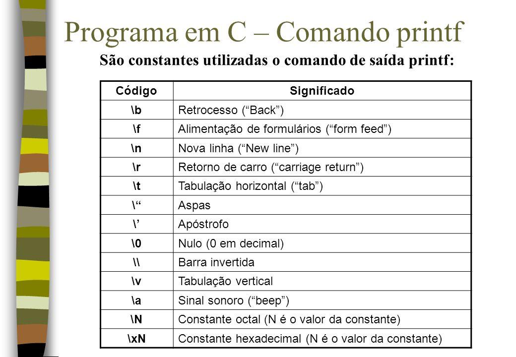 Programa em C – Comando printf CódigoSignificado \bRetrocesso (Back) \fAlimentação de formulários (form feed) \nNova linha (New line) \rRetorno de car