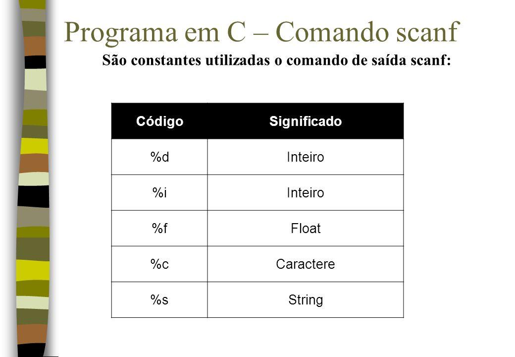 Programa em C – Comando scanf São constantes utilizadas o comando de saída scanf: CódigoSignificado %dInteiro %iInteiro %fFloat %cCaractere %sString