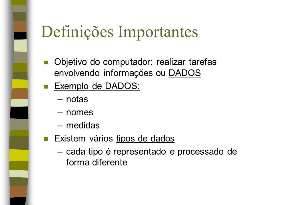 Definições Importantes n Objetivo do computador: realizar tarefas envolvendo informações ou DADOS n Exemplo de DADOS: –notas –nomes –medidas n Existem