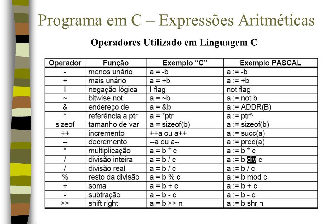 Programa em C – Expressões Aritméticas Operadores Utilizado em Linguagem C