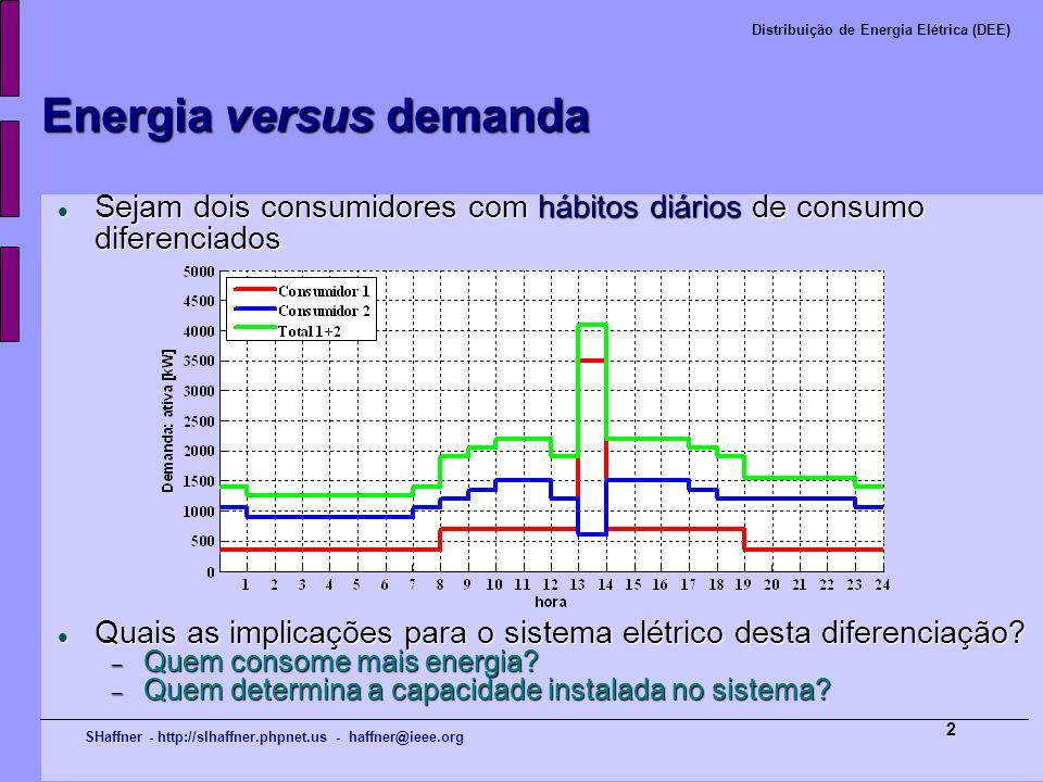 SHaffner - http://slhaffner.phpnet.us - haffner@ieee.org Distribuição de Energia Elétrica (DEE) 2 Sejam dois consumidores com hábitos diários de consu