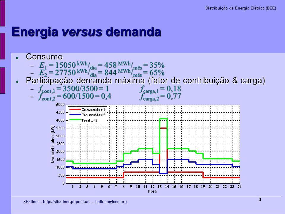 SHaffner - http://slhaffner.phpnet.us - haffner@ieee.org Distribuição de Energia Elétrica (DEE) 3 Consumo Consumo E 1 = 15050 kWh / dia = 458 MWh / mê