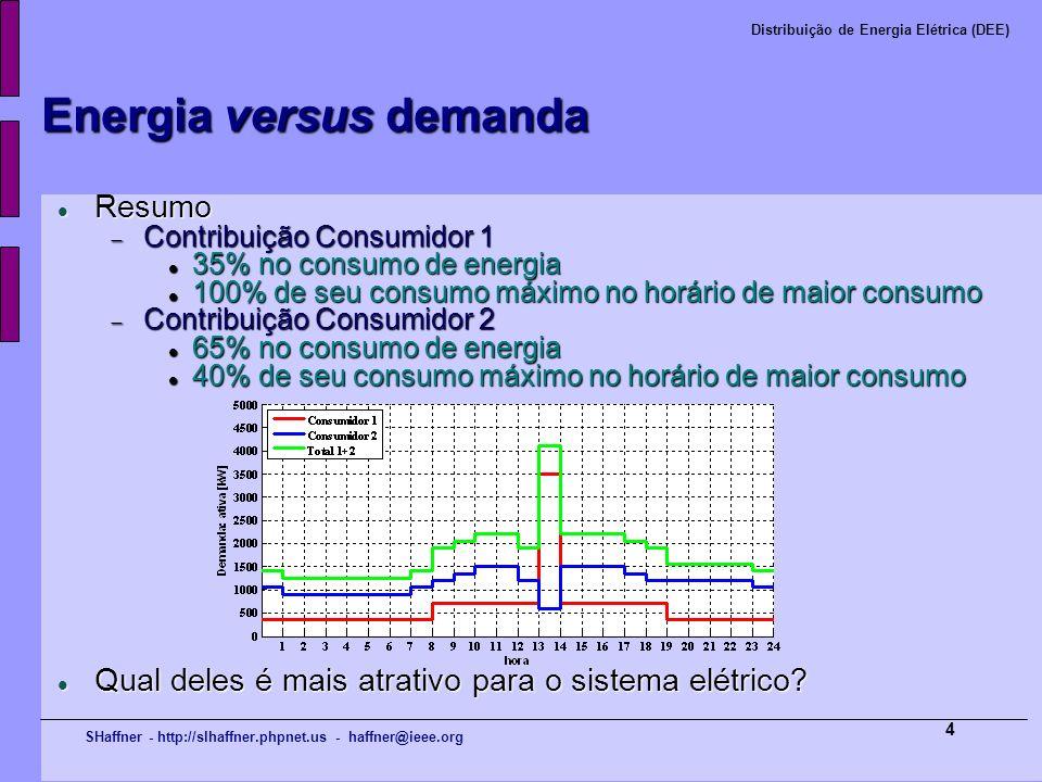SHaffner - http://slhaffner.phpnet.us - haffner@ieee.org Distribuição de Energia Elétrica (DEE) 4 Resumo Resumo Contribuição Consumidor 1 Contribuição