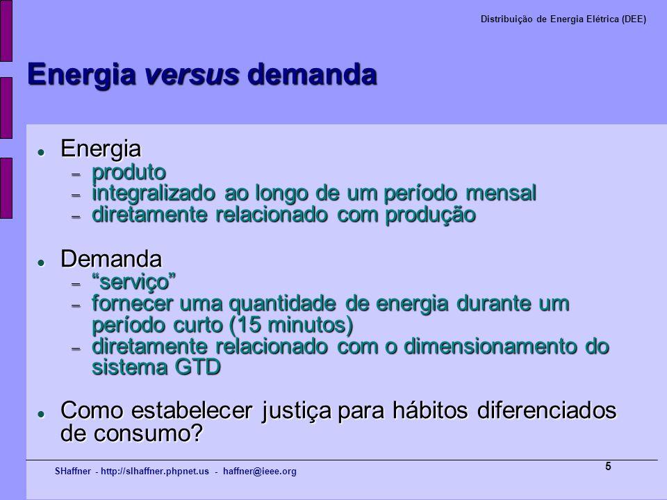 SHaffner - http://slhaffner.phpnet.us - haffner@ieee.org Distribuição de Energia Elétrica (DEE) 5 Energia versus demanda Energia Energia produto produ