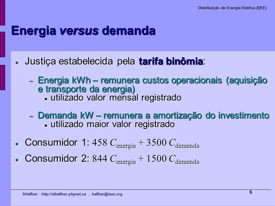 SHaffner - http://slhaffner.phpnet.us - haffner@ieee.org Distribuição de Energia Elétrica (DEE) 6 Energia versus demanda Justiça estabelecida pela tar
