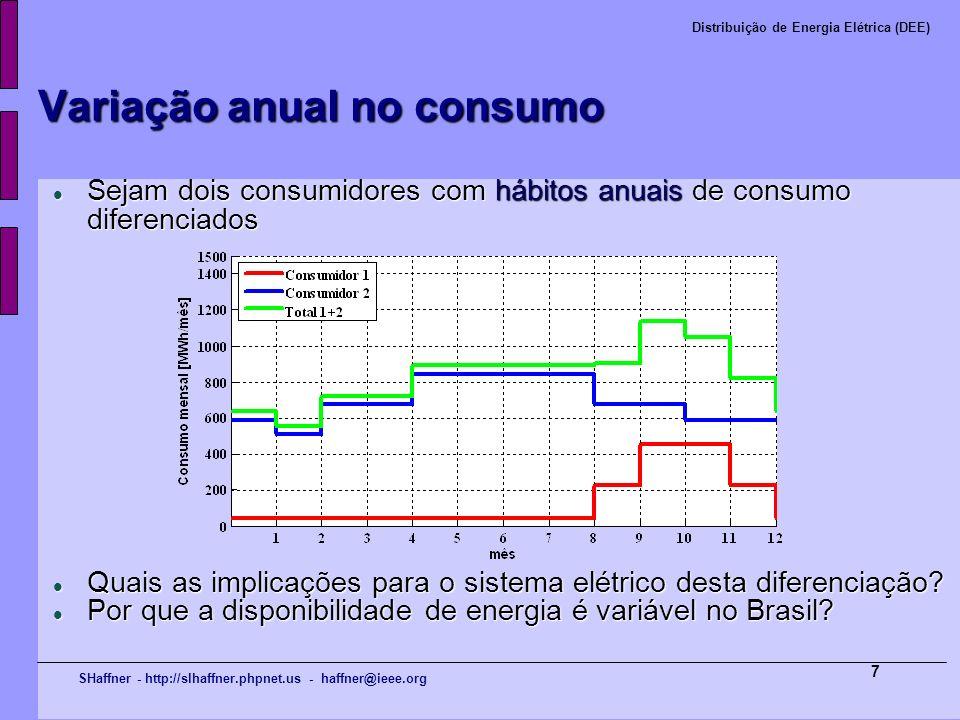 SHaffner - http://slhaffner.phpnet.us - haffner@ieee.org Distribuição de Energia Elétrica (DEE) 7 Sejam dois consumidores com hábitos anuais de consum