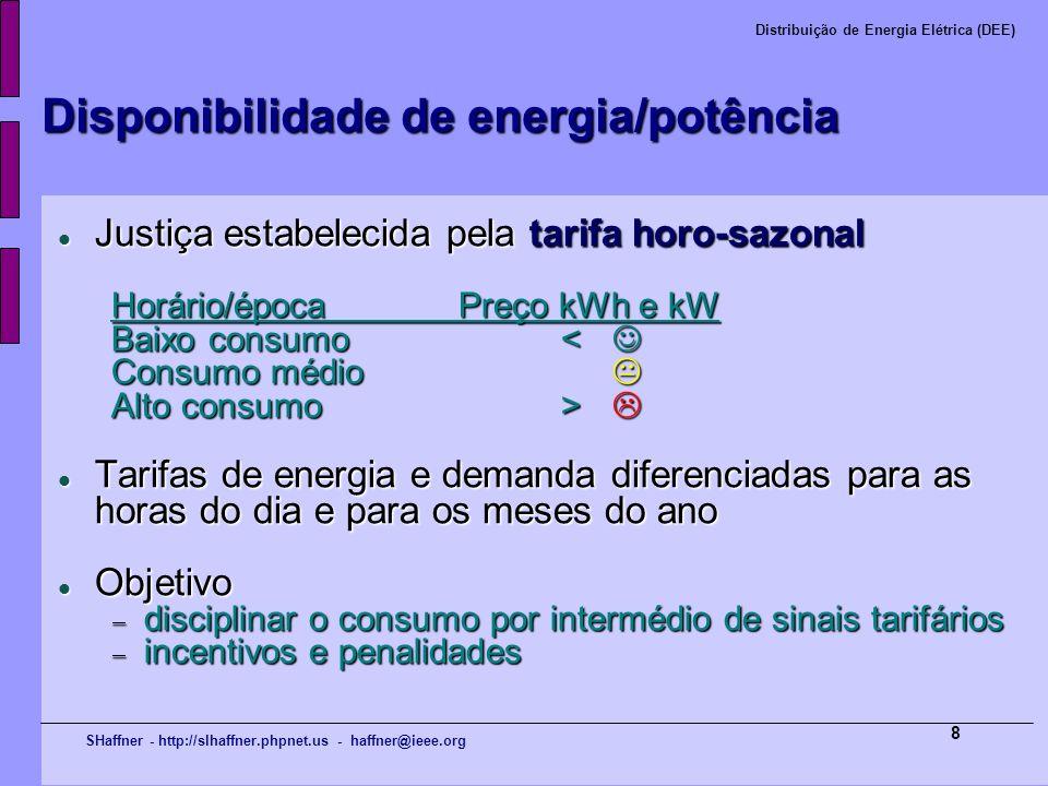 SHaffner - http://slhaffner.phpnet.us - haffner@ieee.org Distribuição de Energia Elétrica (DEE) 8 Disponibilidade de energia/potência Justiça estabele