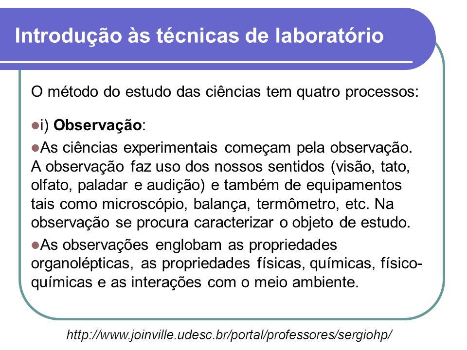 O método do estudo das ciências tem quatro processos: i) Observação: As ciências experimentais começam pela observação. A observação faz uso dos nosso