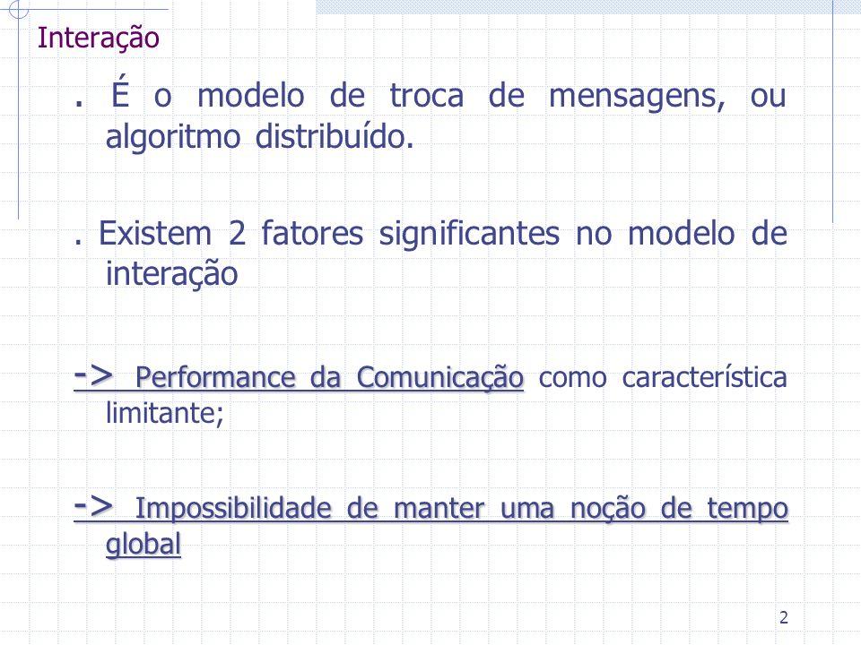 2 Interação.É o modelo de troca de mensagens, ou algoritmo distribuído..