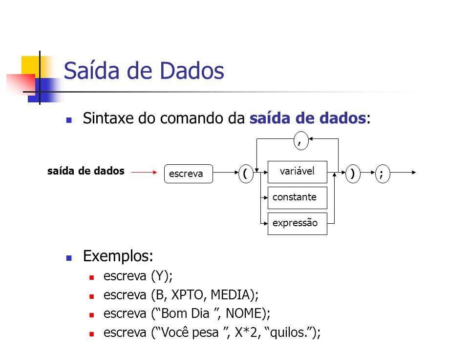 Saída de Dados Sintaxe do comando da saída de dados: saída de dados escreva variável (), ; Exemplos: escreva (Y); escreva (B, XPTO, MEDIA); escreva (B