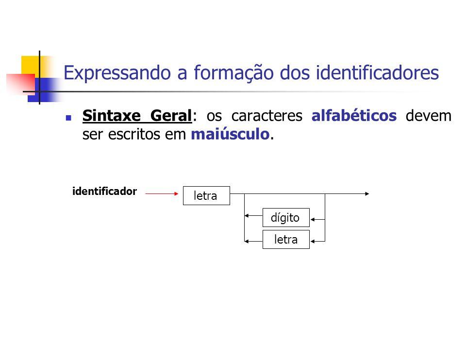 Expressando a formação dos identificadores Sintaxe Geral: os caracteres alfabéticos devem ser escritos em maiúsculo. letra dígito identificador