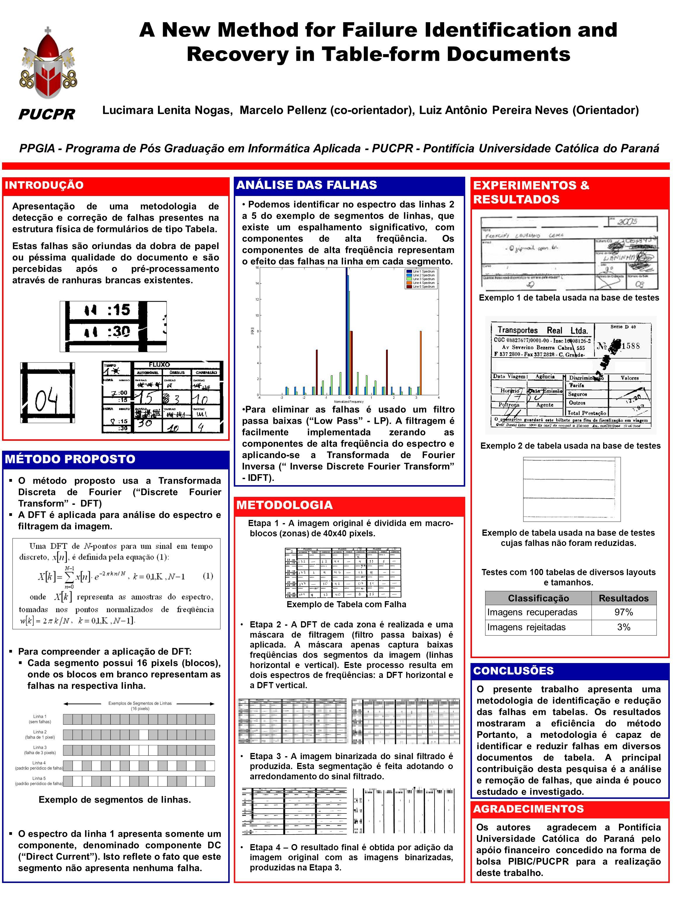 Apresentação de uma metodologia de detecção e correção de falhas presentes na estrutura física de formulários de tipo Tabela.