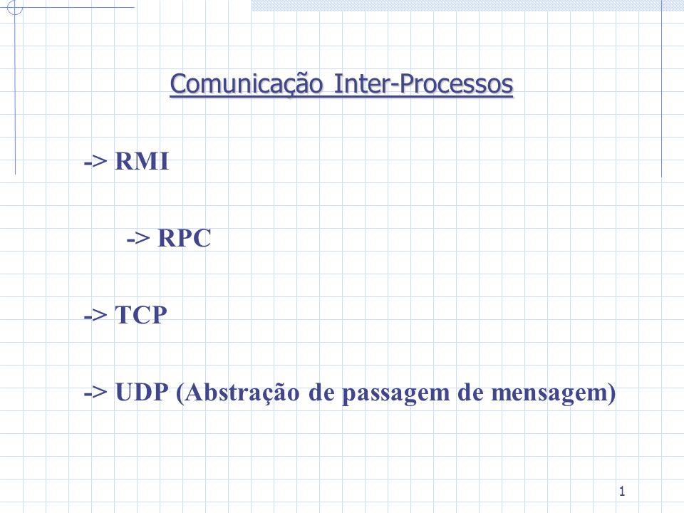 2 Características para Comunicação Inter-Processos via RPC Permite que um processo ou uma thread chame um procedimento ou função em outro processo, que pode estar em um espaço de endereçamento separado na mesma máquina ou pode estar executando em um computador remoto conectado por uma rede.