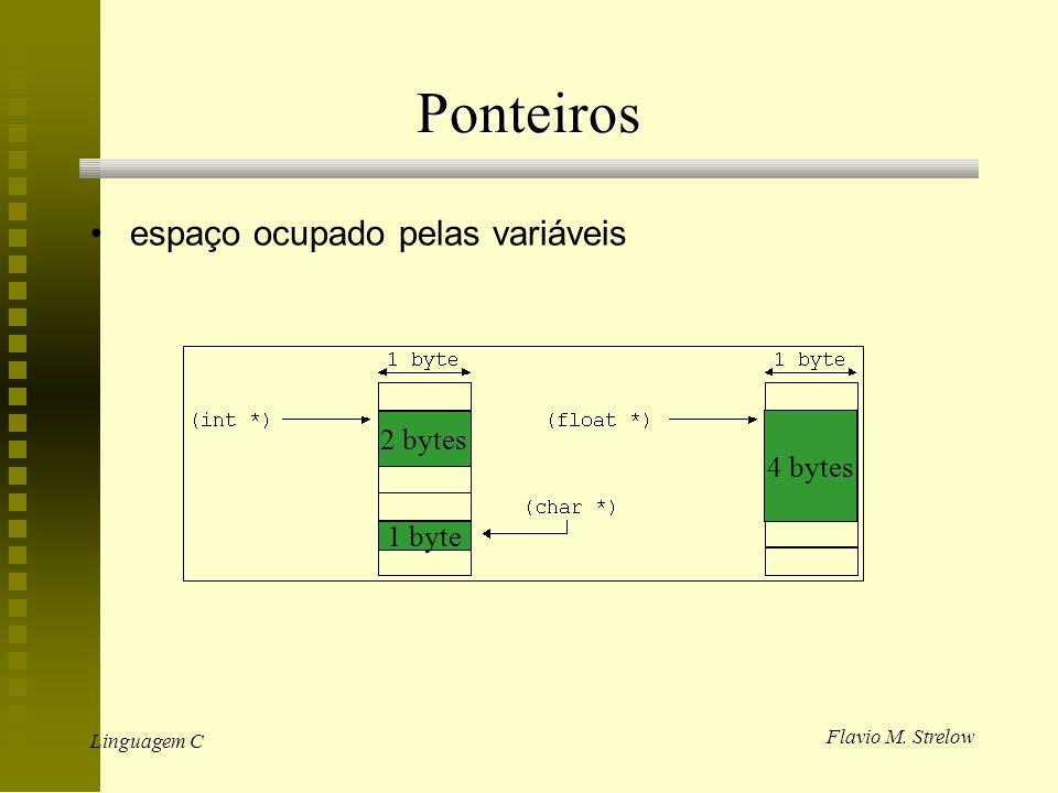 Flavio M. Strelow Linguagem C Ponteiros espaço ocupado pelas variáveis 2 bytes 1 byte 4 bytes