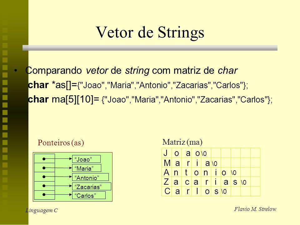 Flavio M. Strelow Linguagem C Vetor de Strings Comparando vetor de string com matriz de char char *as[]= {