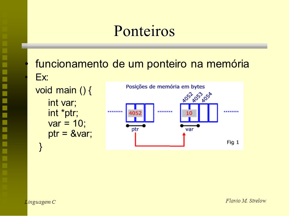Flavio M. Strelow Linguagem C Ponteiros funcionamento de um ponteiro na memória Ex: void main () { int var; int *ptr; var = 10; ptr = &var; }