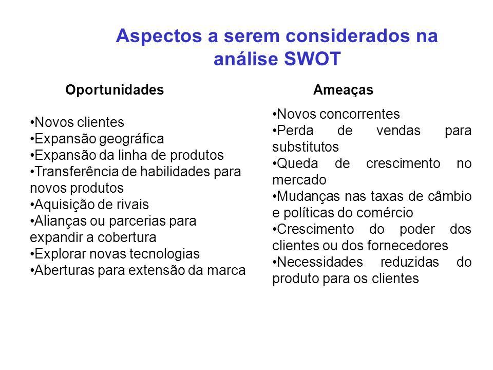 Oportunidades Ameaças Novos clientes Expansão geográfica Expansão da linha de produtos Transferência de habilidades para novos produtos Aquisição de r