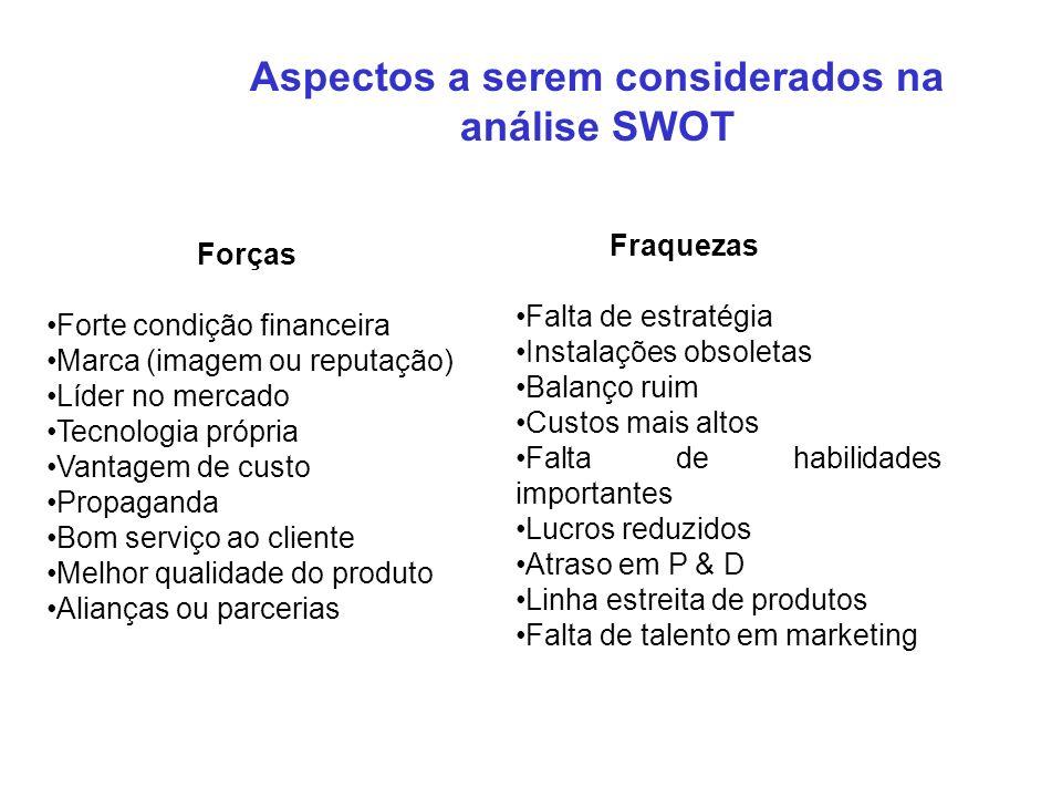 Aspectos a serem considerados na análise SWOT Forças Fraquezas Forte condição financeira Marca (imagem ou reputação) Líder no mercado Tecnologia própr