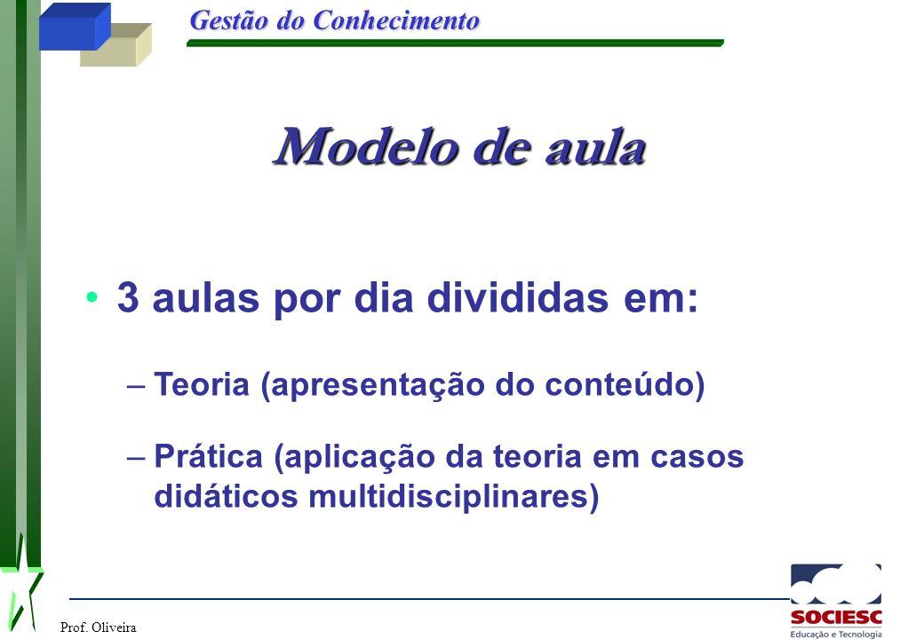 Prof. Oliveira Gestão do Conhecimento Modelo de aula 3 aulas por dia divididas em: –Teoria (apresentação do conteúdo) –Prática (aplicação da teoria em