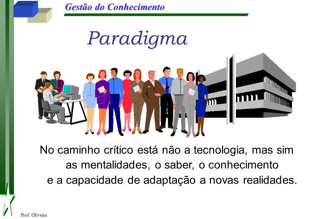 Prof. Oliveira Gestão do Conhecimento Paradigma No caminho crítico está não a tecnologia, mas sim as mentalidades, o saber, o conhecimento e a capacid