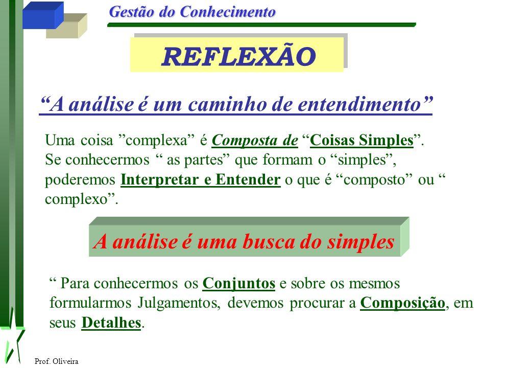 Prof. Oliveira Gestão do Conhecimento A análise é um caminho de entendimento Uma coisa complexa é Composta de Coisas Simples. Se conhecermos as partes