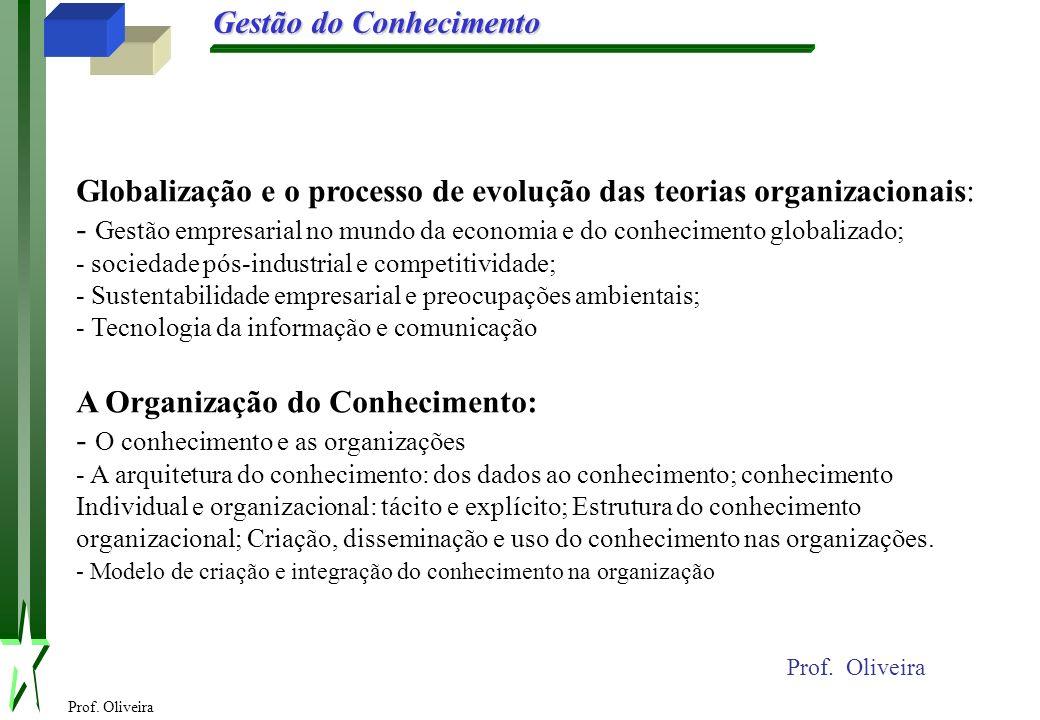 Prof. Oliveira Gestão do Conhecimento Prof. Oliveira Globalização e o processo de evolução das teorias organizacionais: - Gestão empresarial no mundo