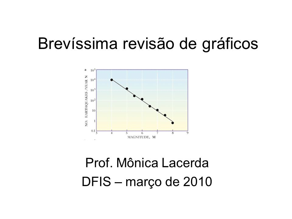Brevíssima revisão de gráficos Prof. Mônica Lacerda DFIS – março de 2010