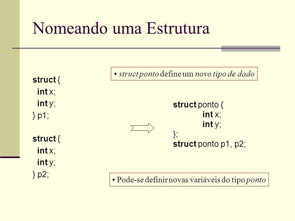 Nomeando uma Estrutura struct { int x; int y; } p1; struct { int x; int y; } p2; struct ponto { int x; int y; }; struct ponto p1, p2; Repetição struct