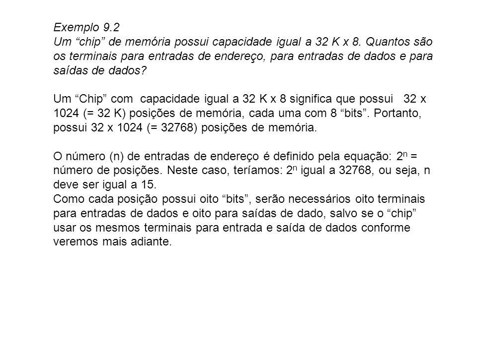 Exemplo 9.2 Um chip de memória possui capacidade igual a 32 K x 8. Quantos são os terminais para entradas de endereço, para entradas de dados e para s
