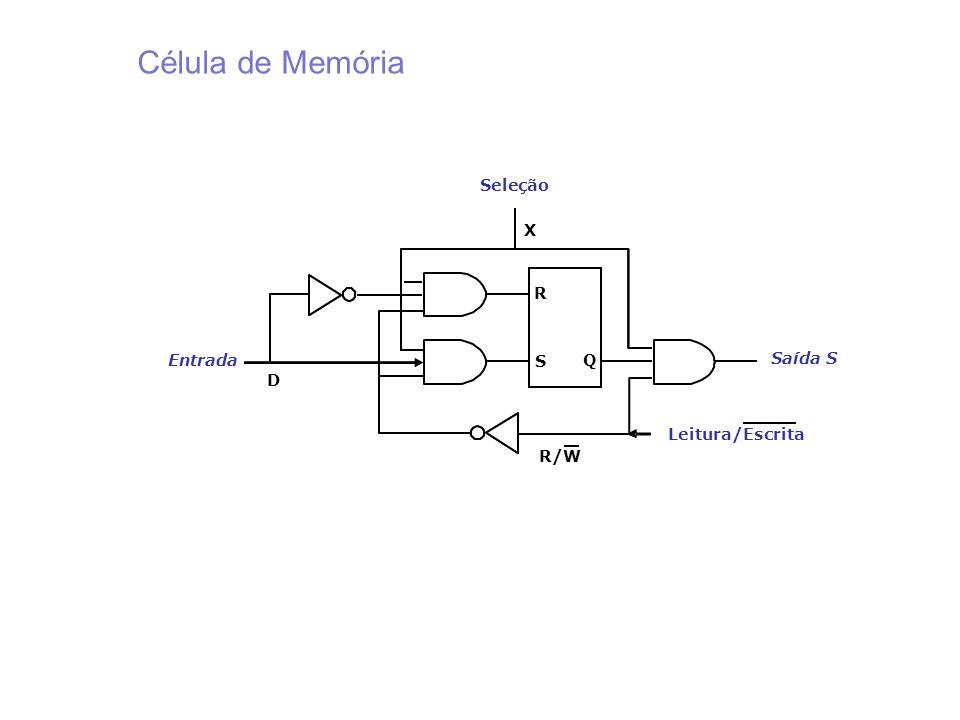 SaídaS Leitura/Escrita Entrada Seleção R S Q R/W X D Célula de Memória