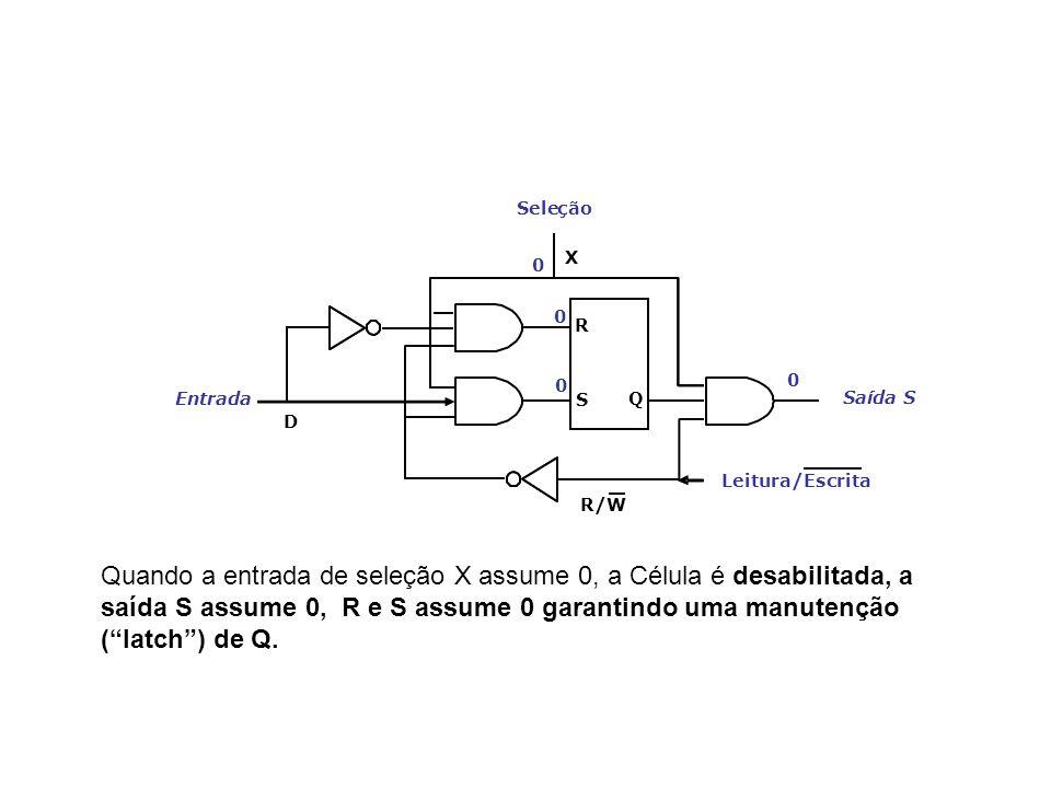 SaídaS Leitura/Escrita Entrada Seleção R S Q R/W X D 0 0 0 0 Quando a entrada de seleção X assume 0, a Célula é desabilitada, a saída S assume 0, R e