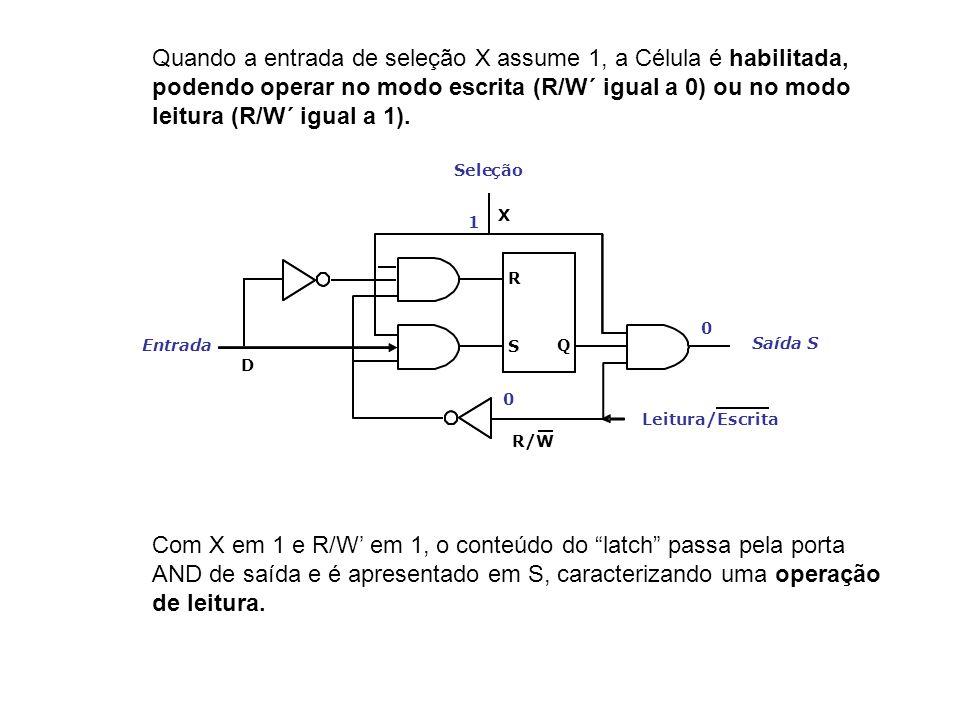 SaídaS Leitura/Escrita Entrada Seleção R S Q R/W X D 1 0 0 Quando a entrada de seleção X assume 1, a Célula é habilitada, podendo operar no modo escri