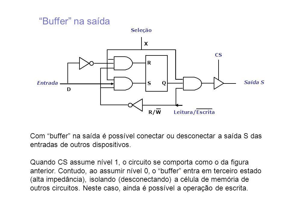SaídaS Leitura/Escrita Entrada Seleção R S Q R/W X D CS Com buffer na saída é possível conectar ou desconectar a saída S das entradas de outros dispos