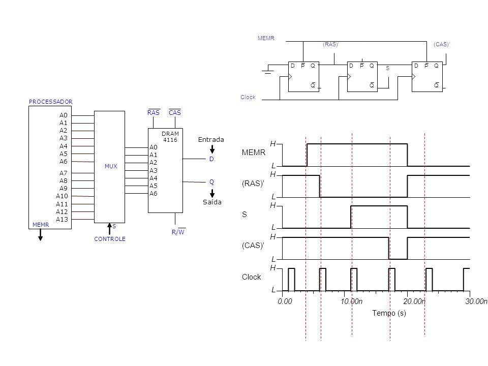 D Q Q P D Q Q P D Q Q P Clock MEMR (RAS)(CAS) S Tempo (s) 0.0010.00n20.00n30.00n MEMR L H (RAS)' L H S L H (CAS)' L H Clock L H A0 A1 A2 A3 A4 A5 A6 D