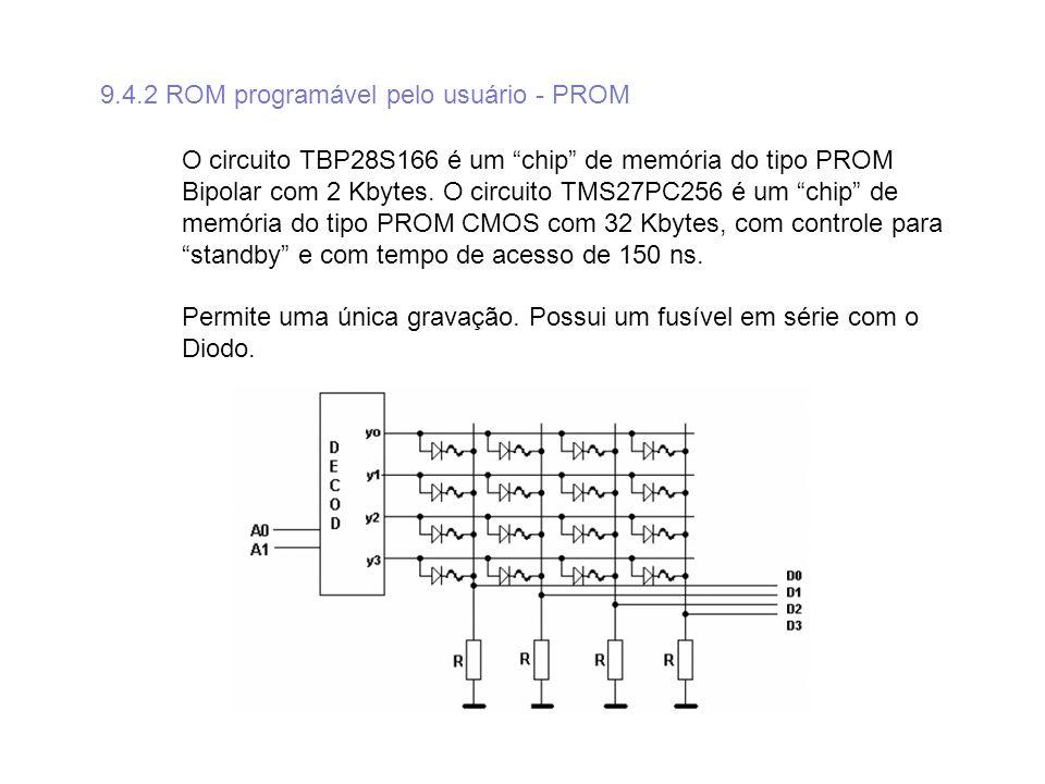 9.4.2 ROM programável pelo usuário - PROM O circuito TBP28S166 é um chip de memória do tipo PROM Bipolar com 2 Kbytes. O circuito TMS27PC256 é um chip