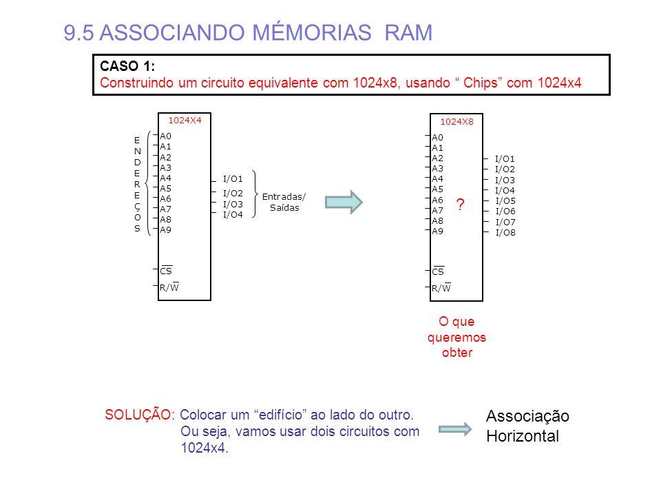 A0 A1 A2 A3 A4 A5 A6 A7 A8 A9 CS R/W I/O1 I/O2 I/O3 I/O4 ENDEREÇOSENDEREÇOS 1024X4 Entradas/ Saídas 9.5 ASSOCIANDO MÉMORIAS RAM CASO 1: Construindo um