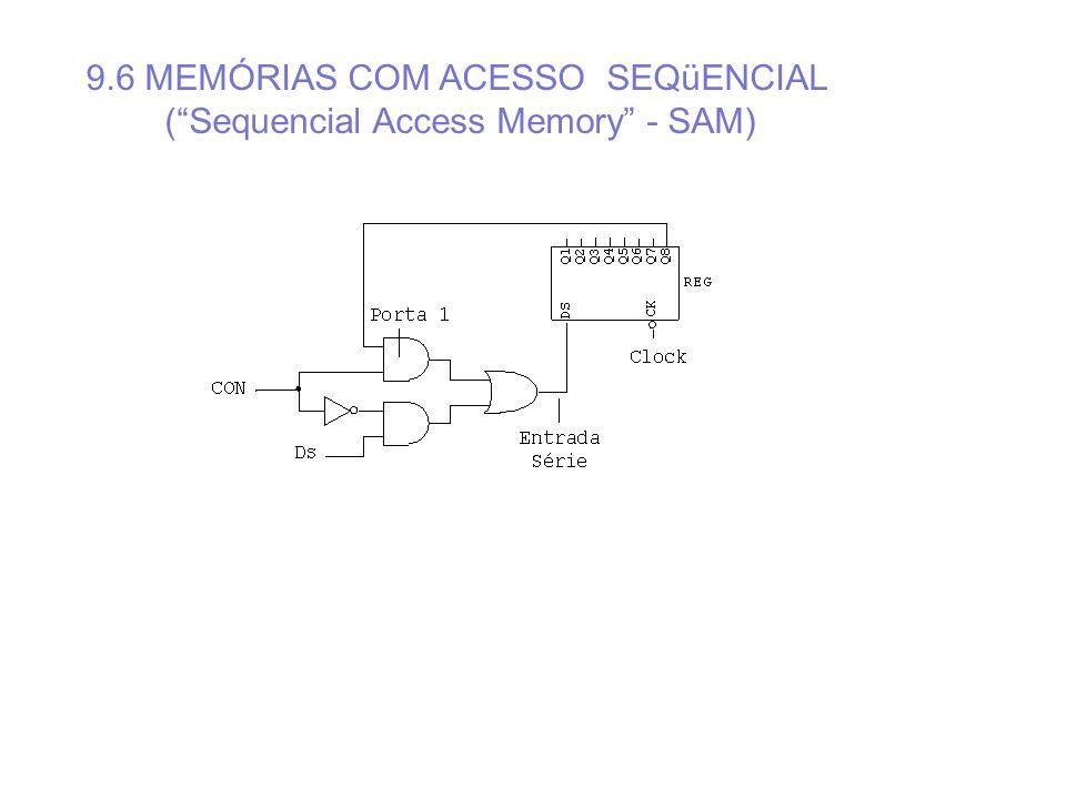 9.6 MEMÓRIAS COM ACESSO SEQüENCIAL (Sequencial Access Memory - SAM)