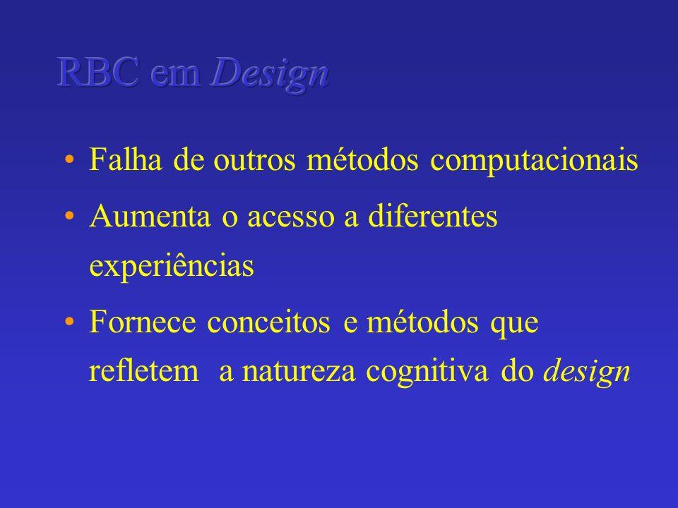 Falha de outros métodos computacionais Aumenta o acesso a diferentes experiências Fornece conceitos e métodos que refletem a natureza cognitiva do des