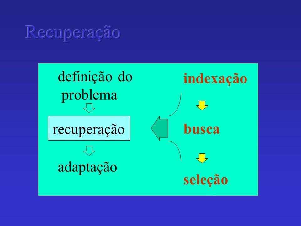 definição do problema recuperação adaptação indexação busca seleção