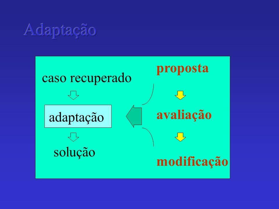 caso recuperado adaptação solução proposta avaliação modificação