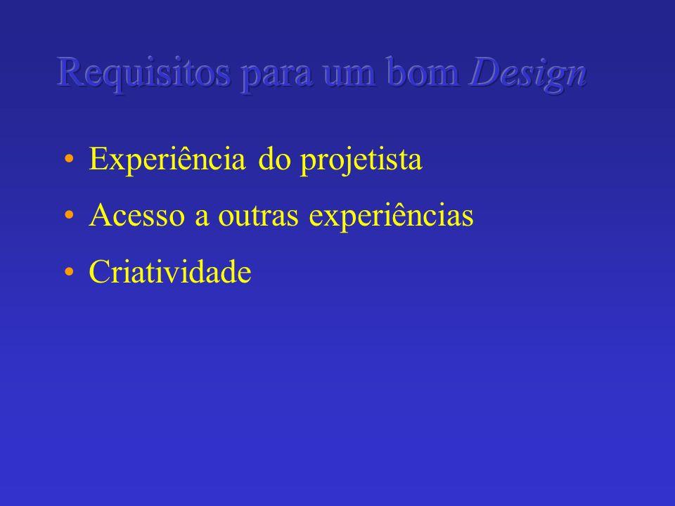 Experiência do projetista Acesso a outras experiências Criatividade