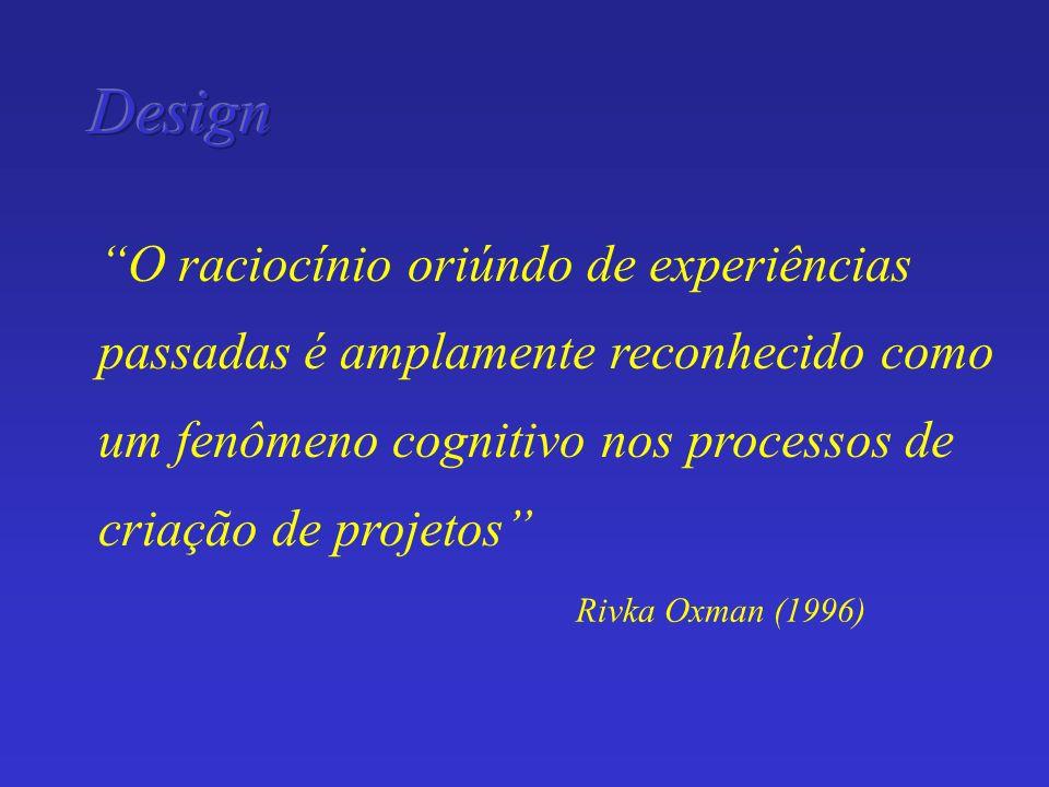 O raciocínio oriúndo de experiências passadas é amplamente reconhecido como um fenômeno cognitivo nos processos de criação de projetos Rivka Oxman (19