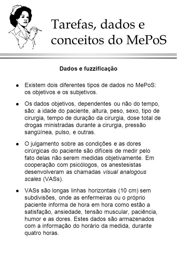 Dados e fuzzificação l Existem dois diferentes tipos de dados no MePoS: os objetivos e os subjetivos.