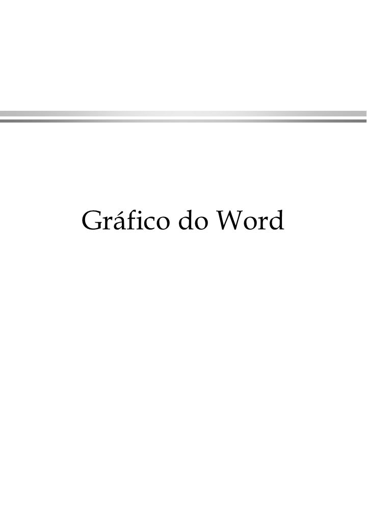 Gráfico do Word