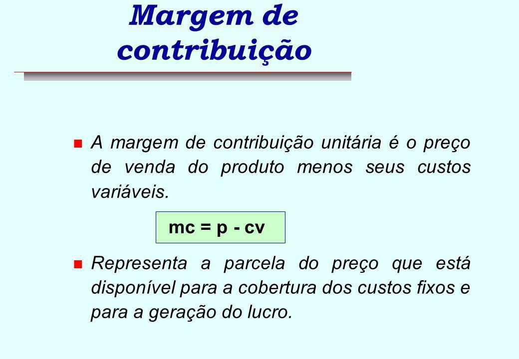 Exemplo Empresa AEmpresa B p10,0020,00 cv 6,0016,00 CF300.000 mc4,00 (%)40 %20 % Q o 75.000