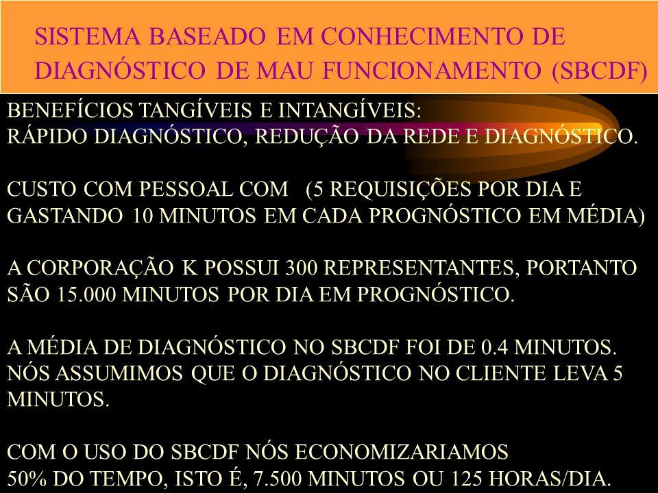 SISTEMA BASEADO EM CONHECIMENTO DE DIAGNÓSTICO DE MAU FUNCIONAMENTO (SBCDF) BENEFÍCIOS TANGÍVEIS E INTANGÍVEIS: RÁPIDO DIAGNÓSTICO, REDUÇÃO DA REDE E