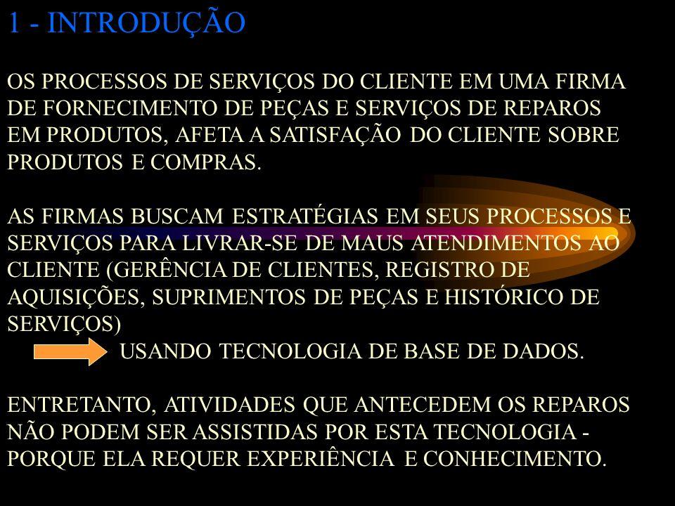 A QUALIDADE DO DIAGNÓSTICO DEPENDE DA HABILIDADE E DA EXPERIÊNCIA DO REPRESENTANTE DE SERVIÇOS.