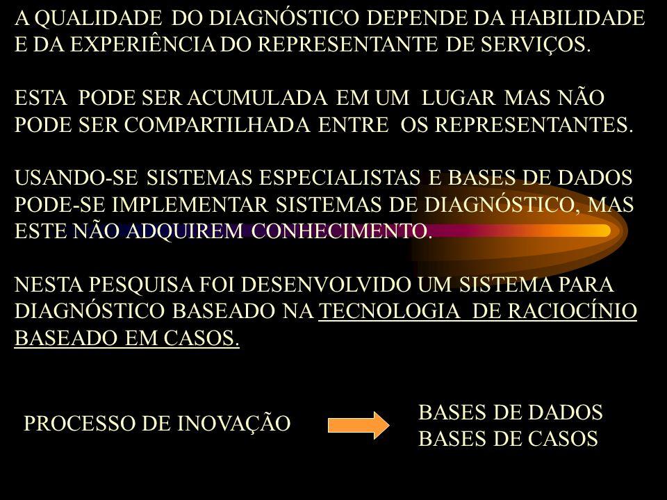 6.CONCLUSÃO O REPRESENTANTE É A MAIOR FONTE DE DIFERENÇA COMPETITIVA NO MEIO COMERCIAL.